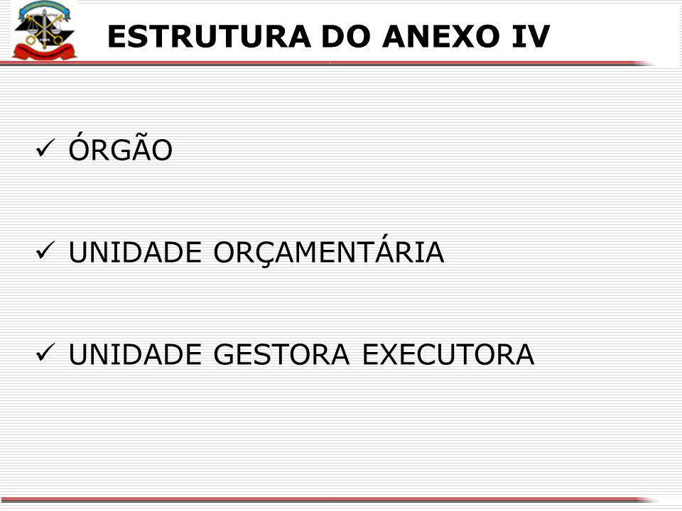 ESTRUTURA DO ANEXO IV ÓRGÃO UNIDADE ORÇAMENTÁRIA