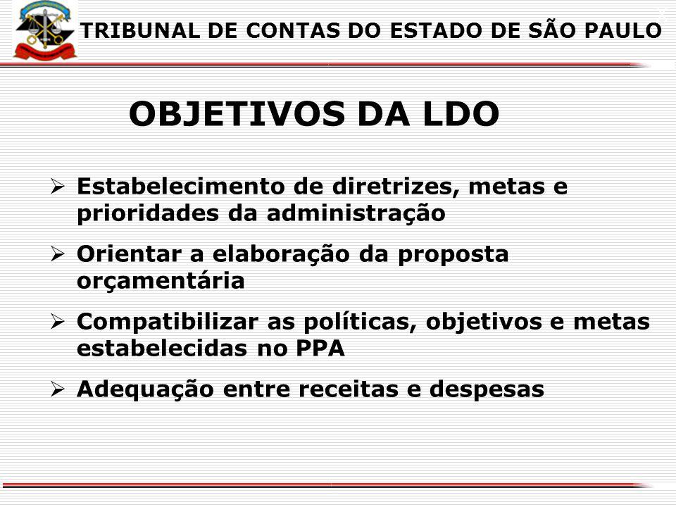 X TRIBUNAL DE CONTAS DO ESTADO DE SÃO PAULO. OBJETIVOS DA LDO. Estabelecimento de diretrizes, metas e prioridades da administração.