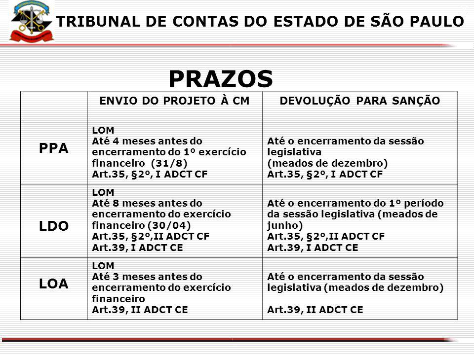 PRAZOS TRIBUNAL DE CONTAS DO ESTADO DE SÃO PAULO PPA LDO LOA X