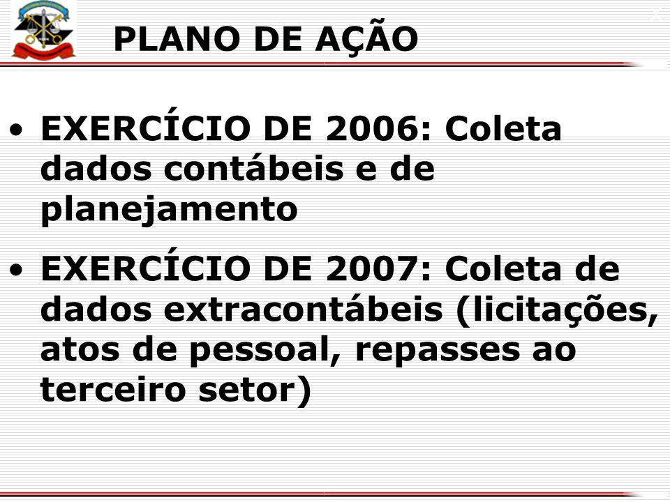 EXERCÍCIO DE 2006: Coleta dados contábeis e de planejamento