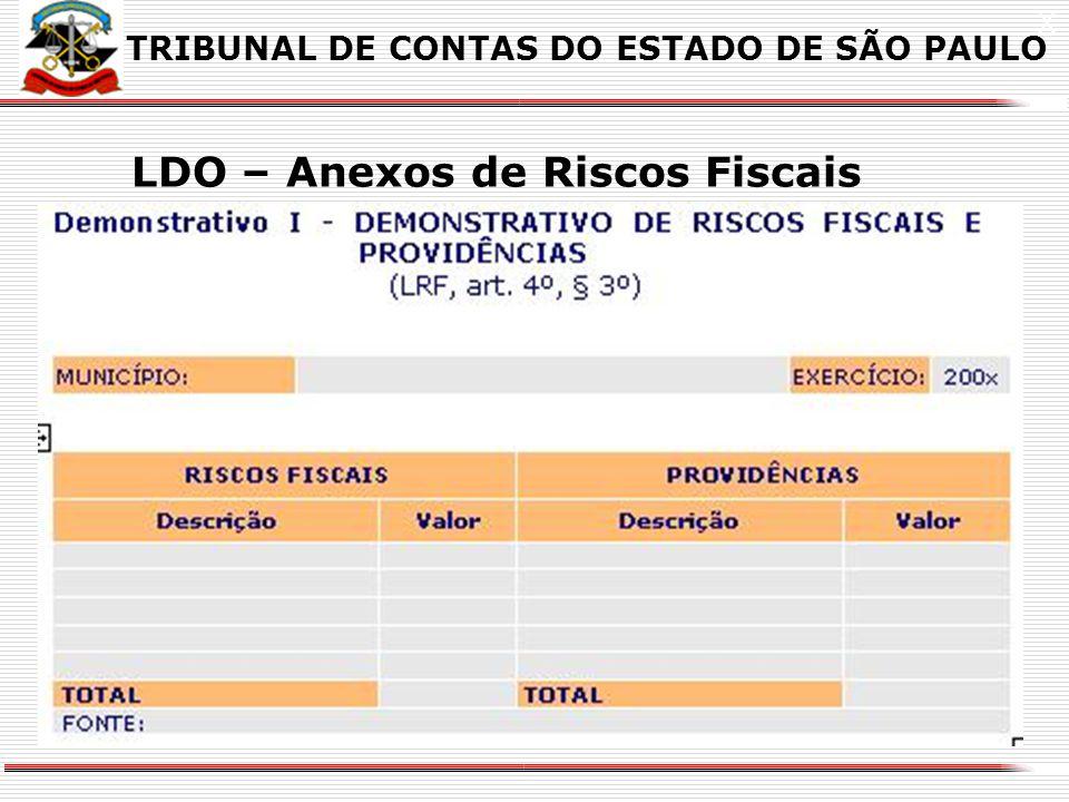 LDO – Anexos de Riscos Fiscais