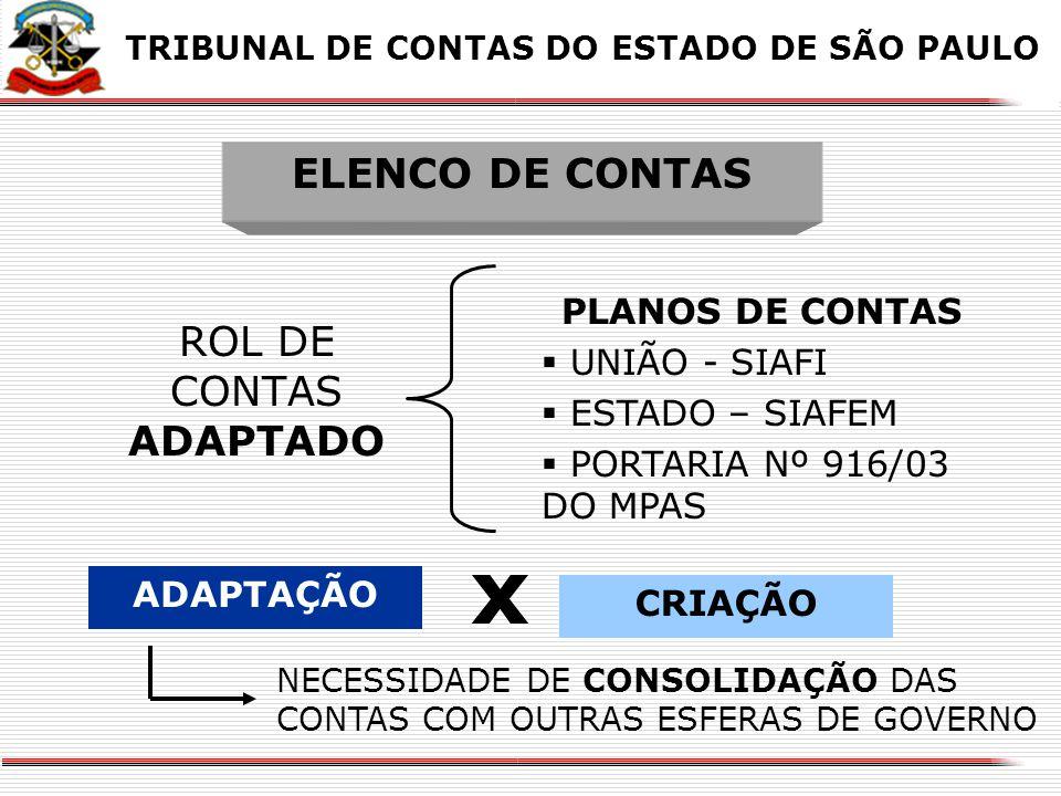 x ELENCO DE CONTAS ROL DE CONTAS ADAPTADO X PLANOS DE CONTAS