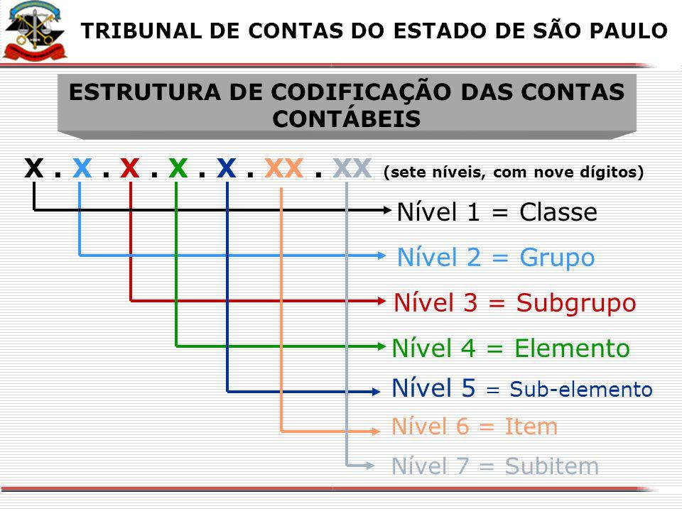 ESTRUTURA DE CODIFICAÇÃO DAS CONTAS CONTÁBEIS