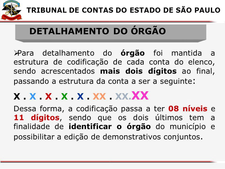 DETALHAMENTO DO ÓRGÃO X . X . X . X . X . XX . XX.XX X