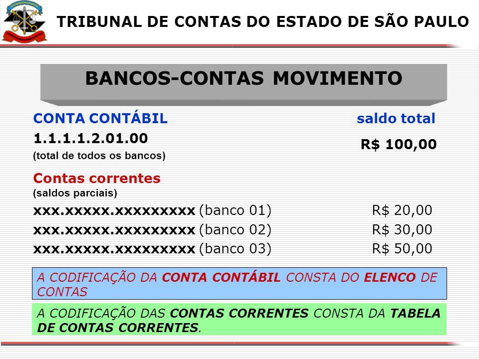 BANCOS-CONTAS MOVIMENTO