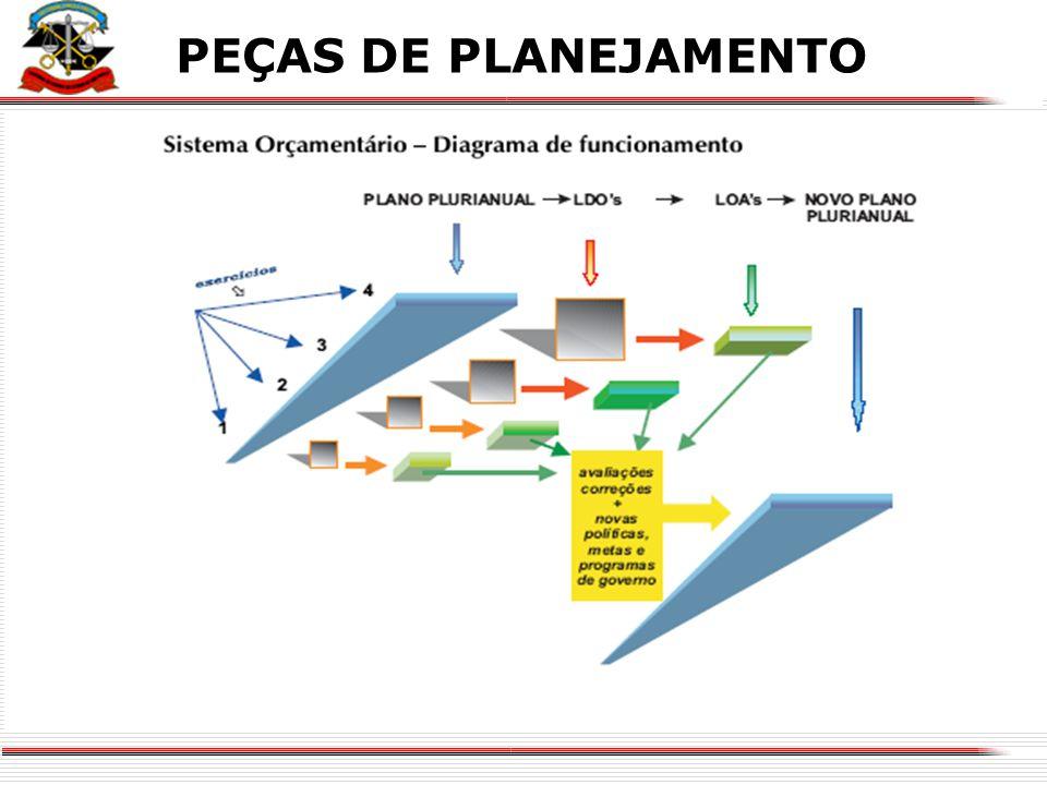 X PEÇAS DE PLANEJAMENTO