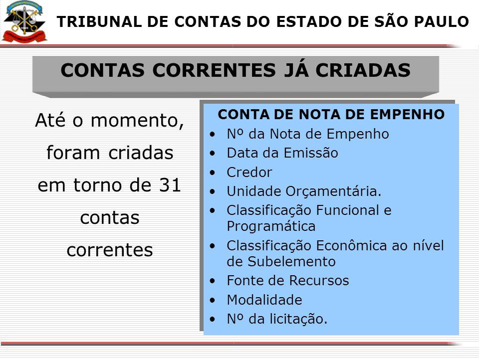 CONTAS CORRENTES JÁ CRIADAS