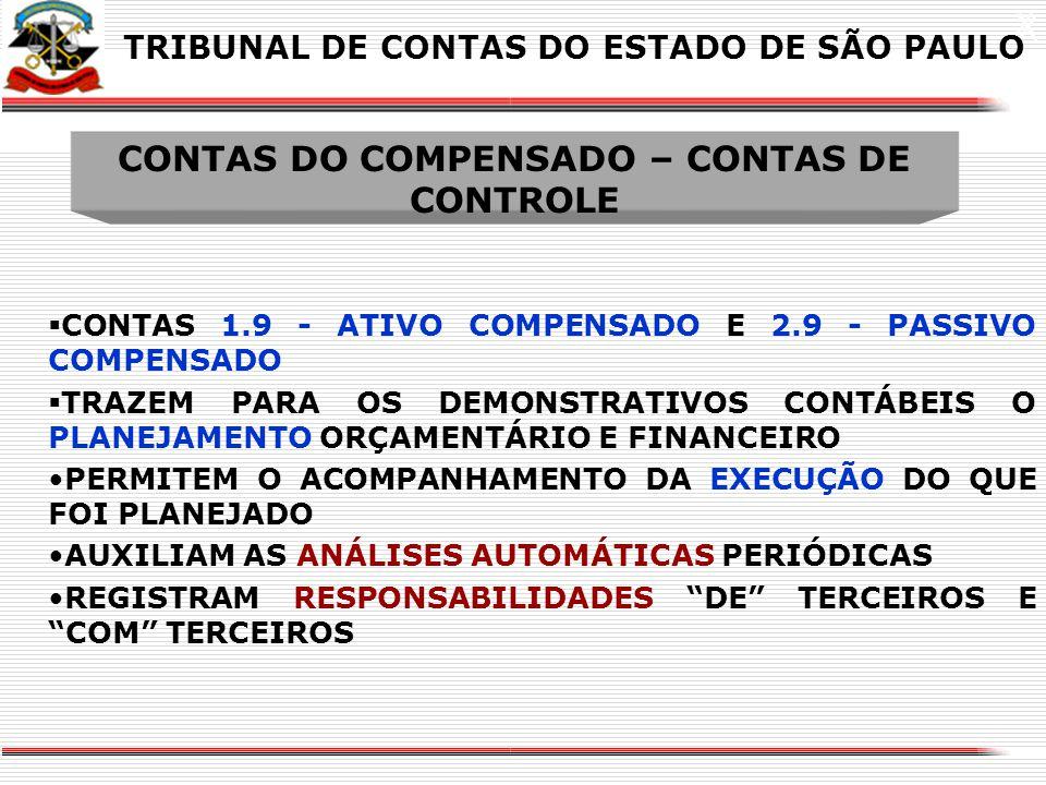 CONTAS DO COMPENSADO – CONTAS DE CONTROLE