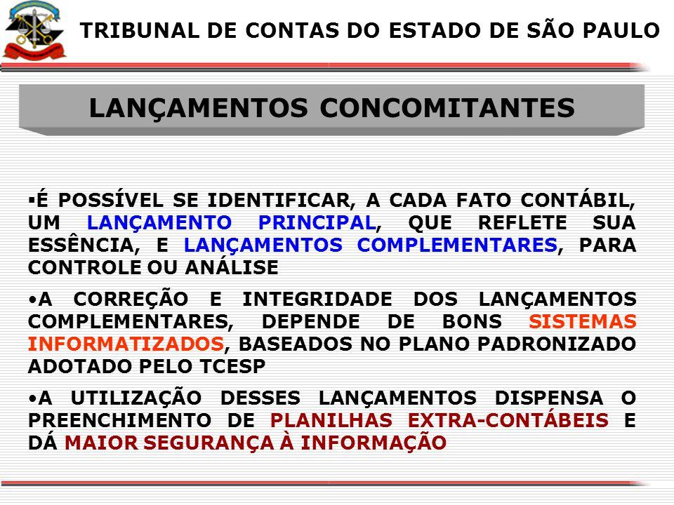 LANÇAMENTOS CONCOMITANTES LANÇAMENTOS CONCOMITANTES