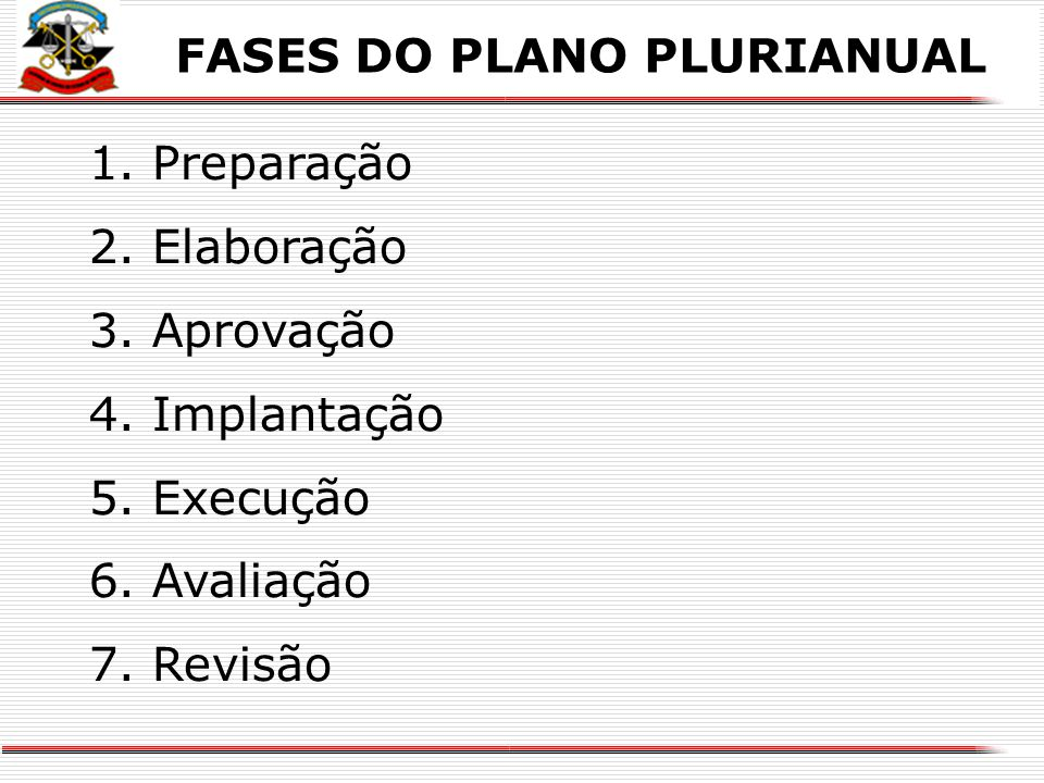 FASES DO PLANO PLURIANUAL