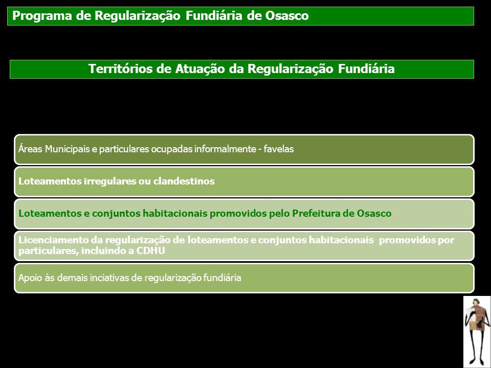 Territórios de Atuação da Regularização Fundiária