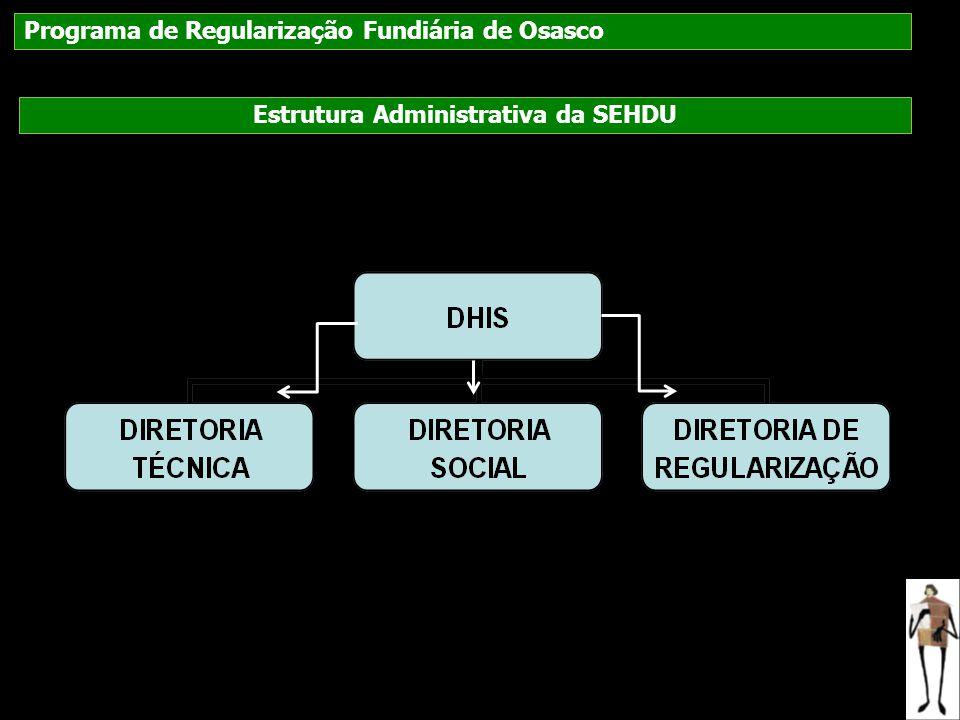 Estrutura Administrativa da SEHDU