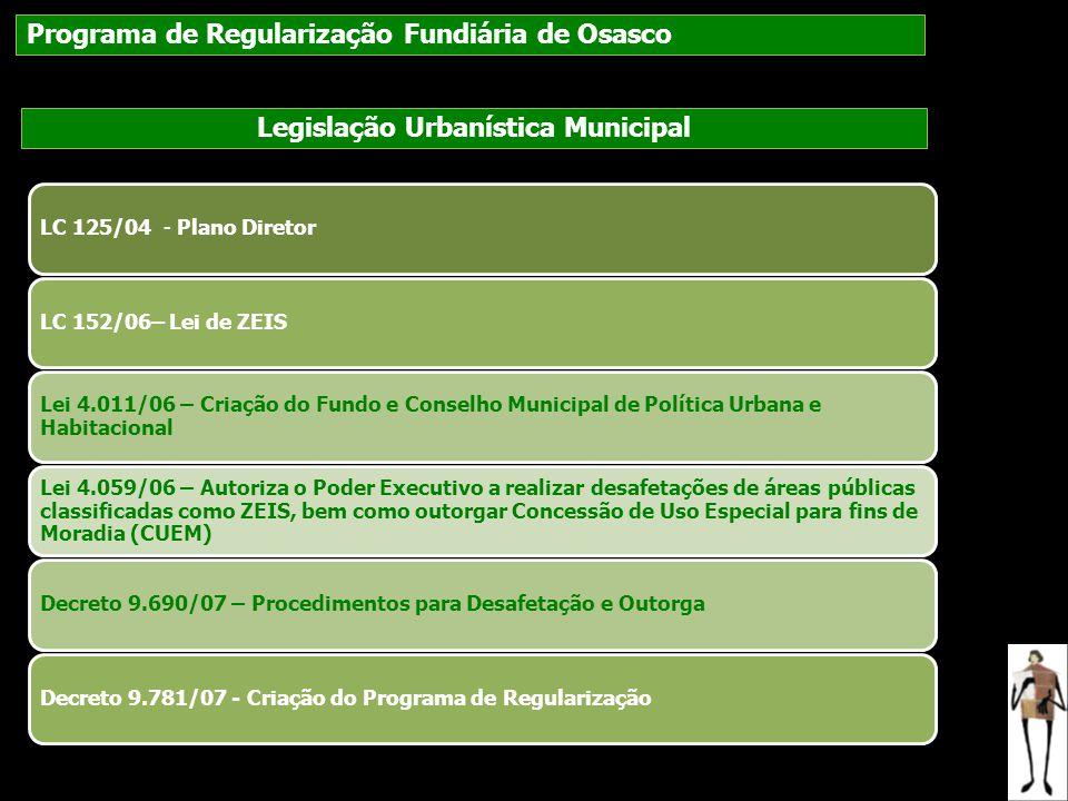Legislação Urbanística Municipal