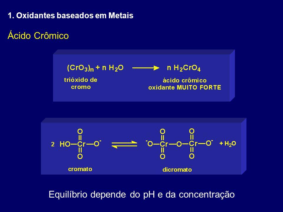 Equilíbrio depende do pH e da concentração