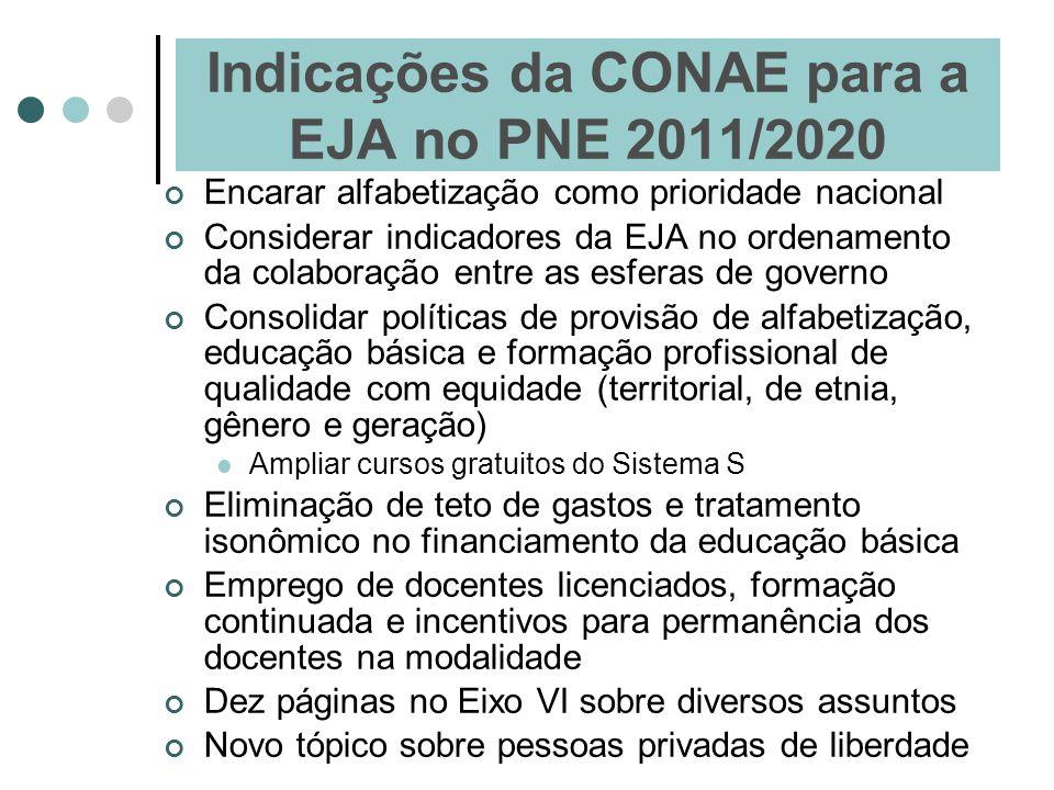 Indicações da CONAE para a EJA no PNE 2011/2020