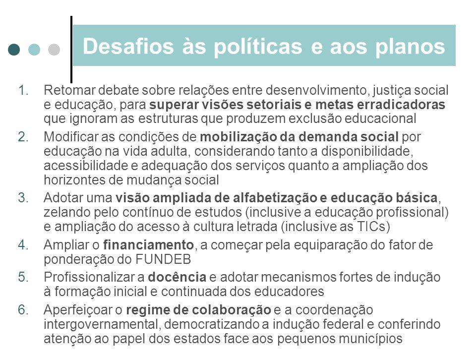 Desafios às políticas e aos planos