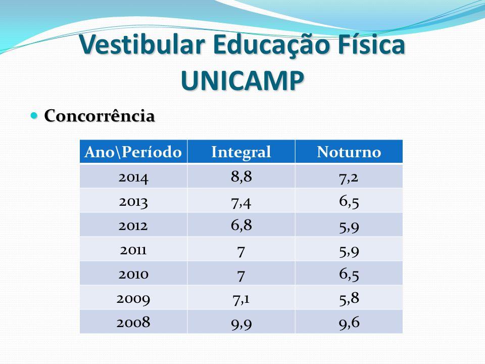 Vestibular Educação Física UNICAMP