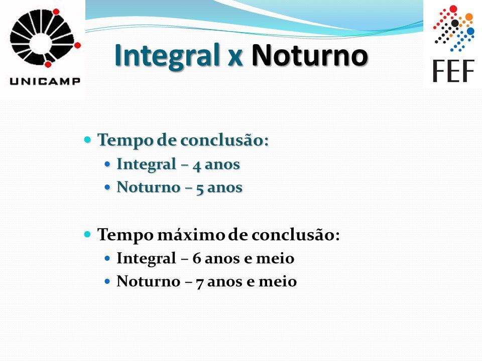 Integral x Noturno Tempo de conclusão: Tempo máximo de conclusão: