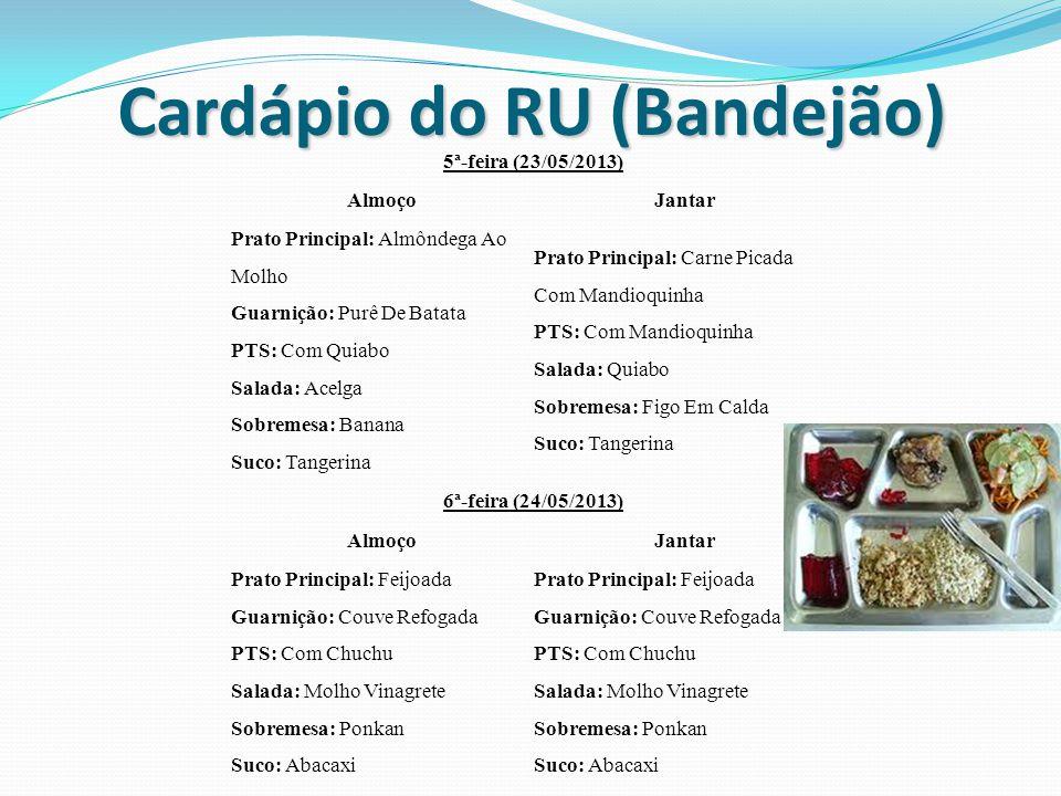 Cardápio do RU (Bandejão)