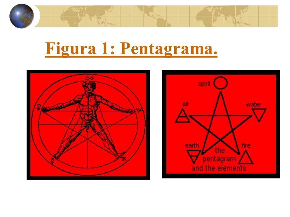 Figura 1: Pentagrama.