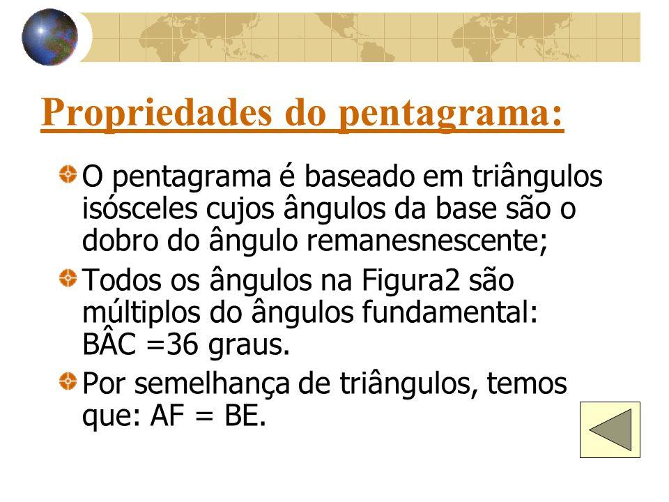 Propriedades do pentagrama: