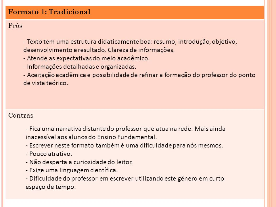 Formato 1: Tradicional Prós. Contras.