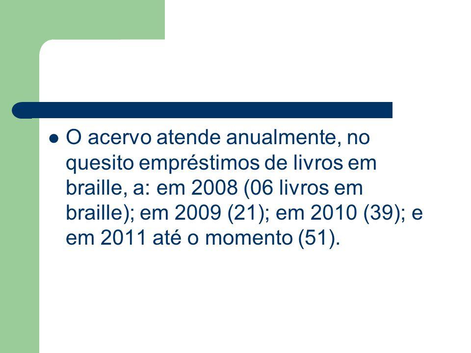 O acervo atende anualmente, no quesito empréstimos de livros em braille, a: em 2008 (06 livros em braille); em 2009 (21); em 2010 (39); e em 2011 até o momento (51).