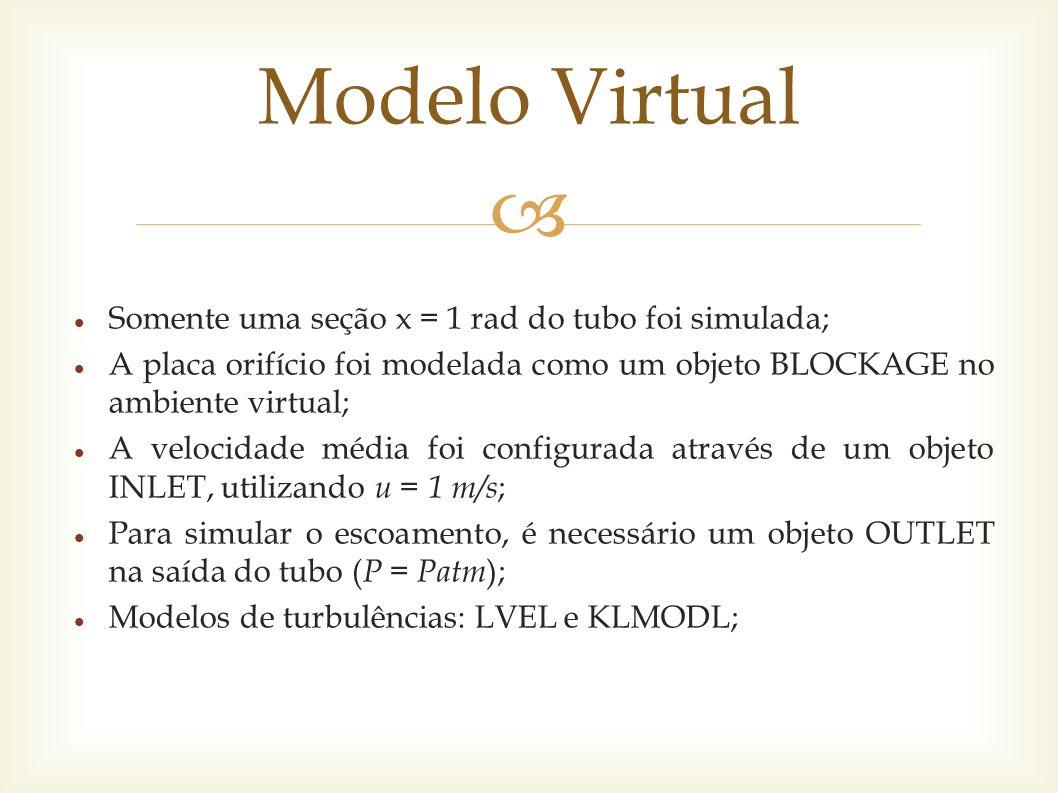 Modelo Virtual Somente uma seção x = 1 rad do tubo foi simulada;