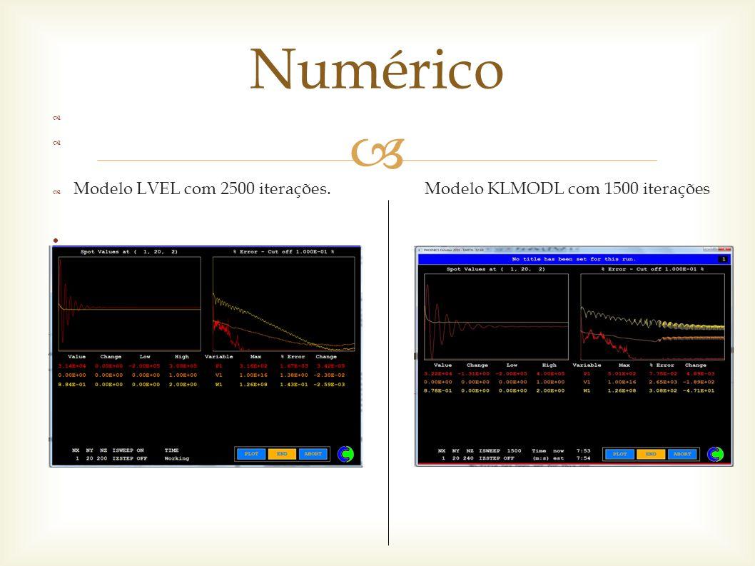 Numérico Modelo LVEL com 2500 iterações. Modelo KLMODL com 1500 iterações