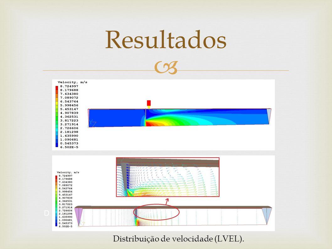 Resultados D Distribuição de velocidade (LVEL).