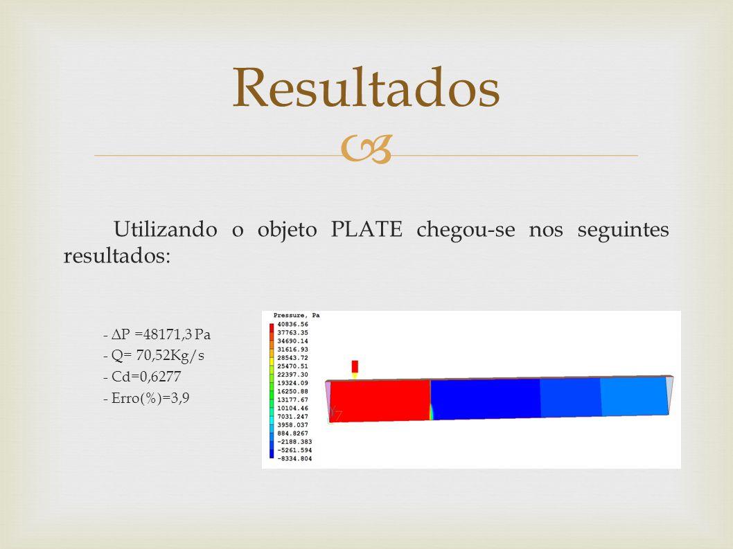 Resultados Utilizando o objeto PLATE chegou-se nos seguintes resultados: - ΔP =48171,3 Pa. - Q= 70,52Kg/s.