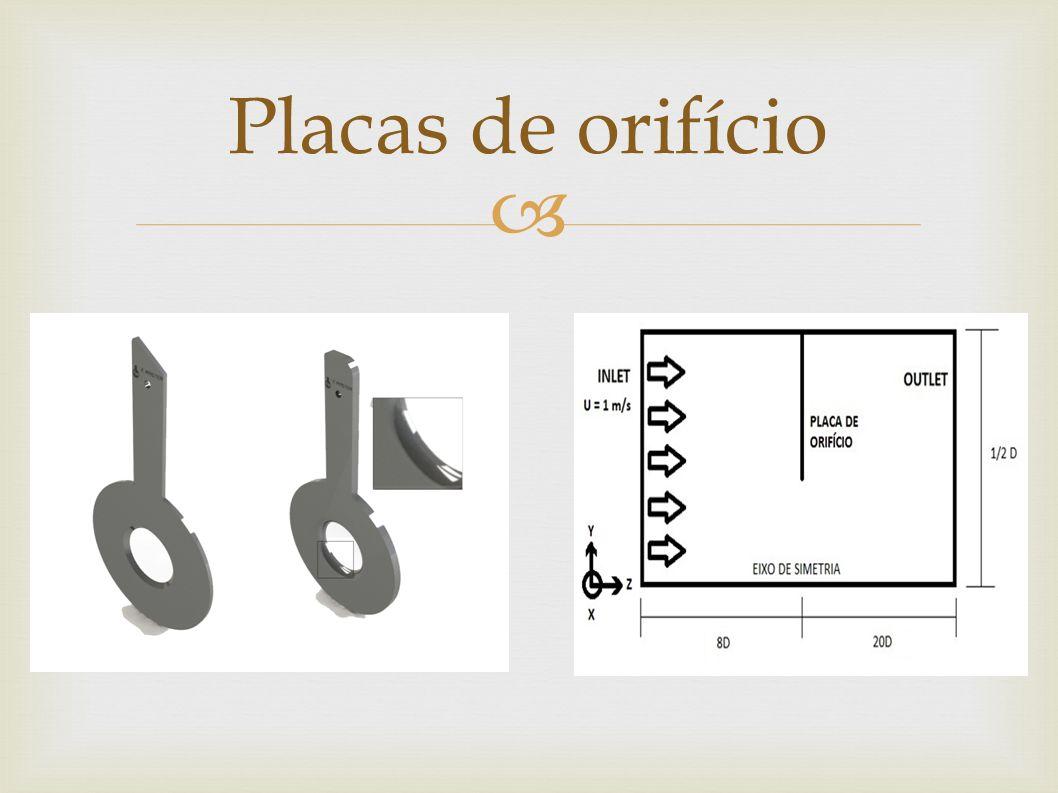 Placas de orifício