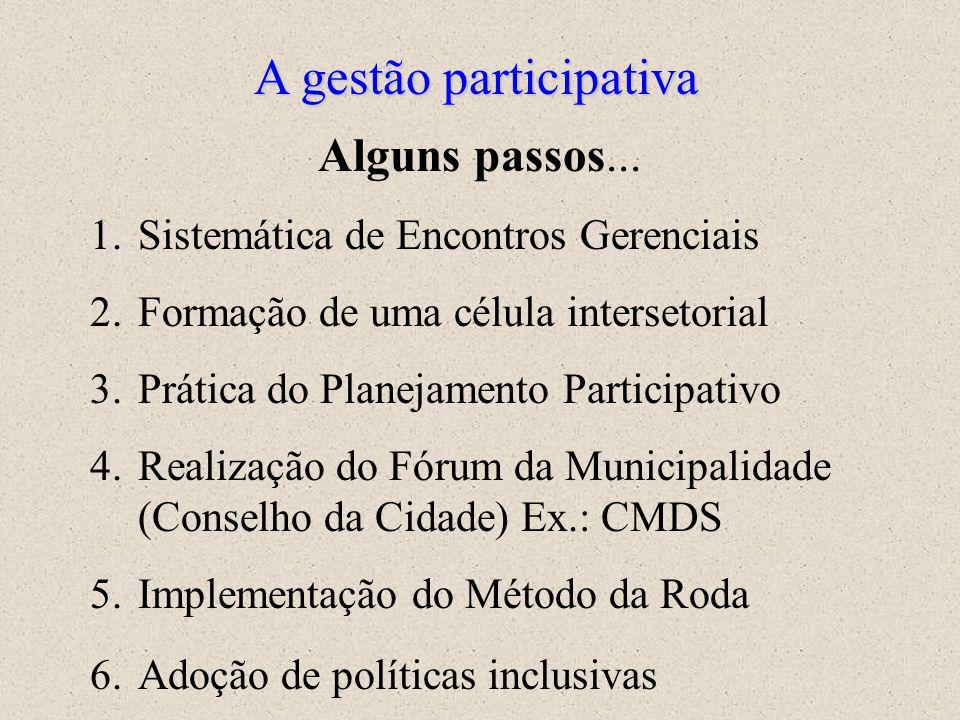 A gestão participativa