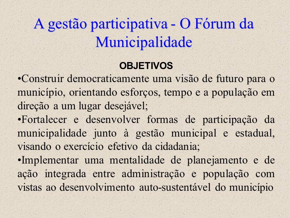 A gestão participativa - O Fórum da Municipalidade