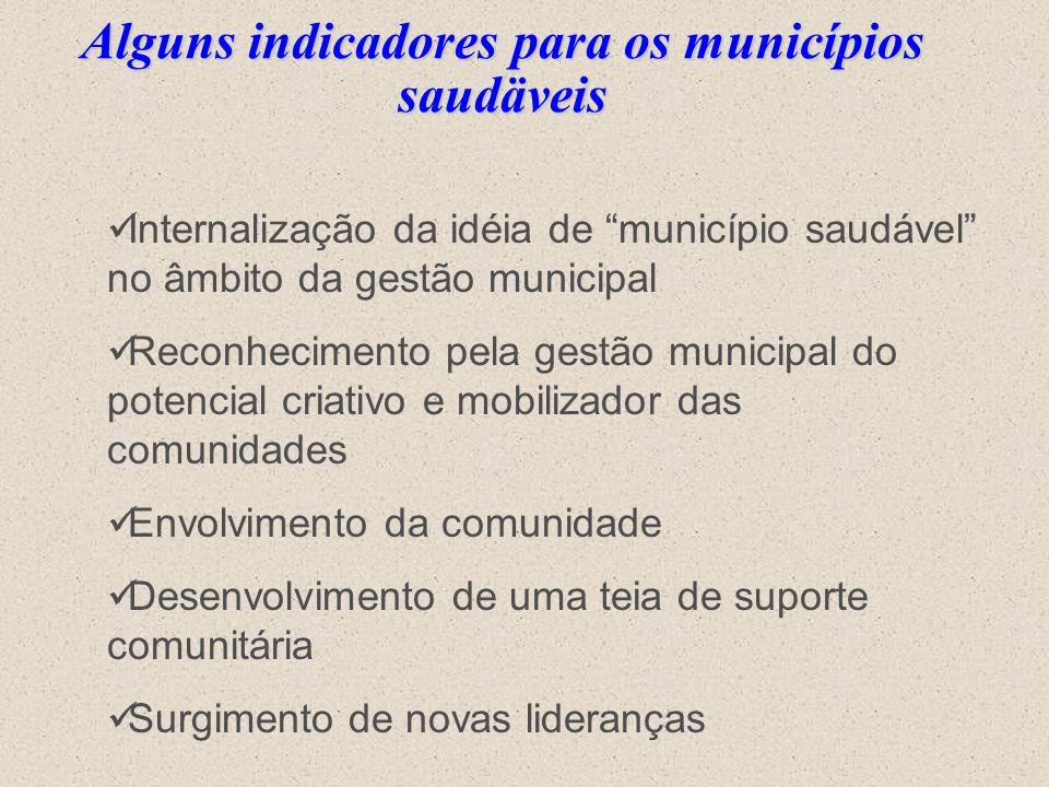 Alguns indicadores para os municípios saudäveis