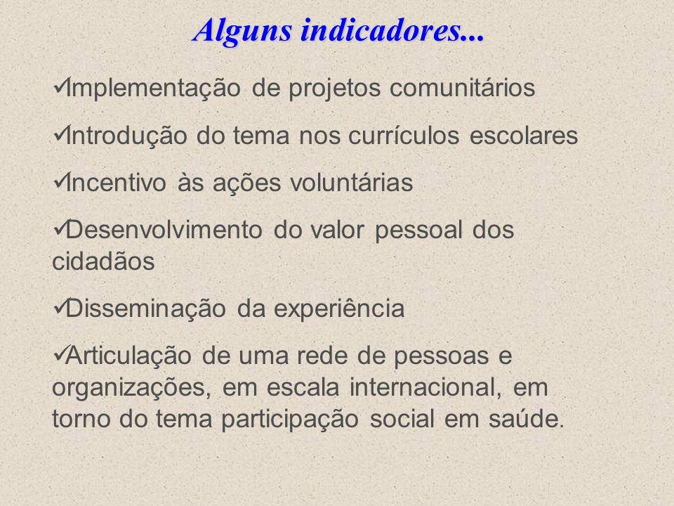 Alguns indicadores... Implementação de projetos comunitários