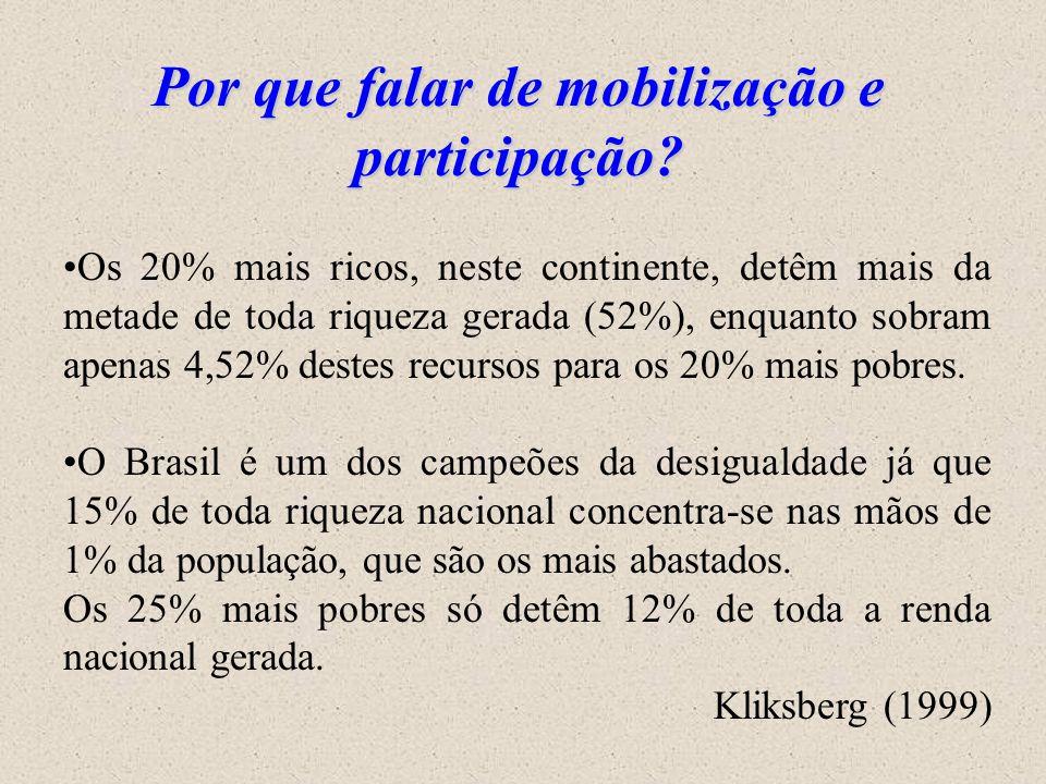 Por que falar de mobilização e participação