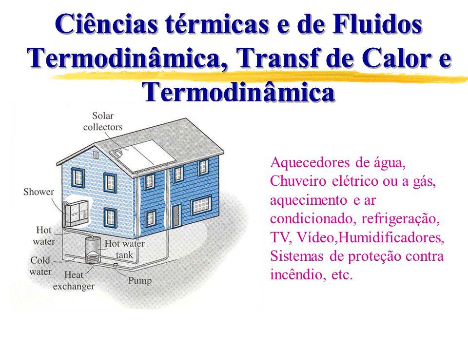 Ciências térmicas e de Fluidos Termodinâmica, Transf de Calor e Termodinâmica