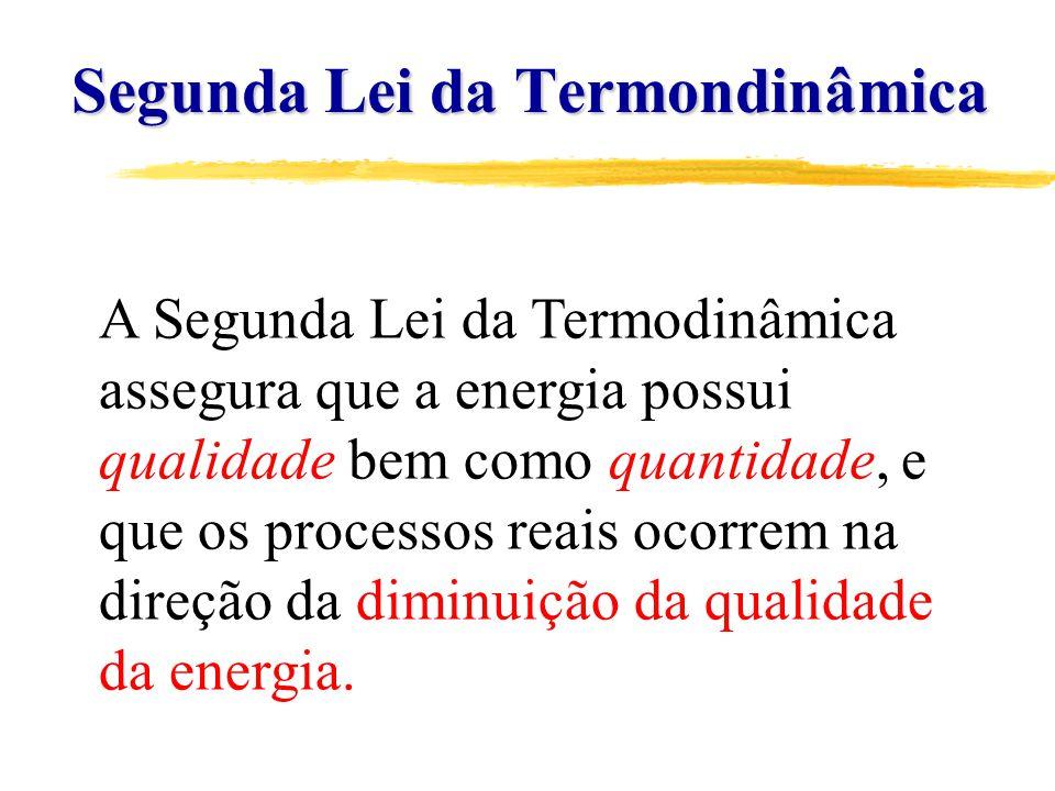 Segunda Lei da Termondinâmica