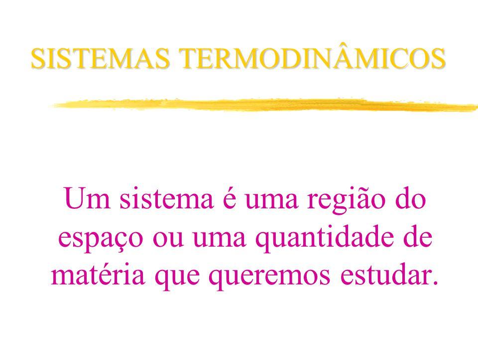 SISTEMAS TERMODINÂMICOS