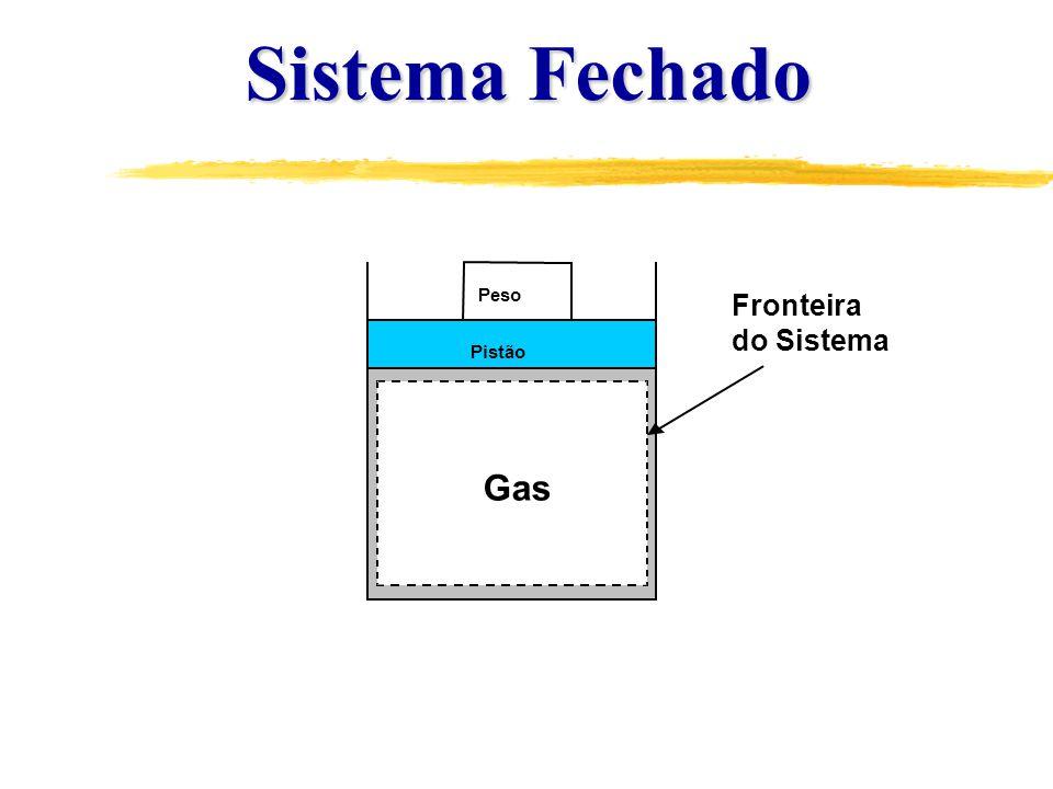Sistema Fechado Peso Fronteira do Sistema Pistão Gas