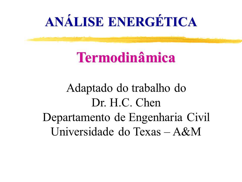 Termodinâmica ANÁLISE ENERGÉTICA Adaptado do trabalho do Dr. H.C. Chen