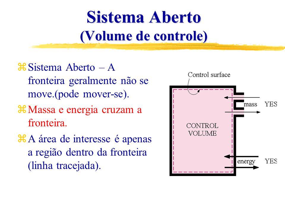 Sistema Aberto (Volume de controle)