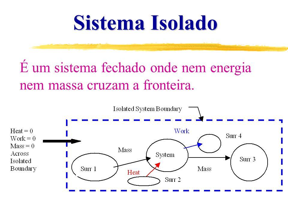 Sistema Isolado É um sistema fechado onde nem energia
