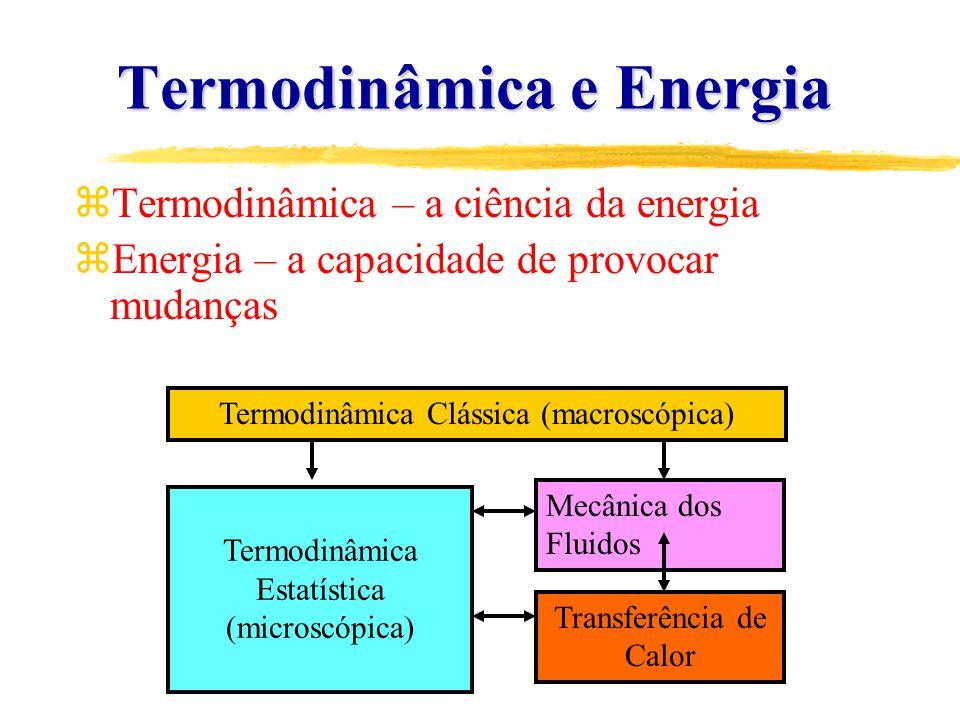 Termodinâmica e Energia