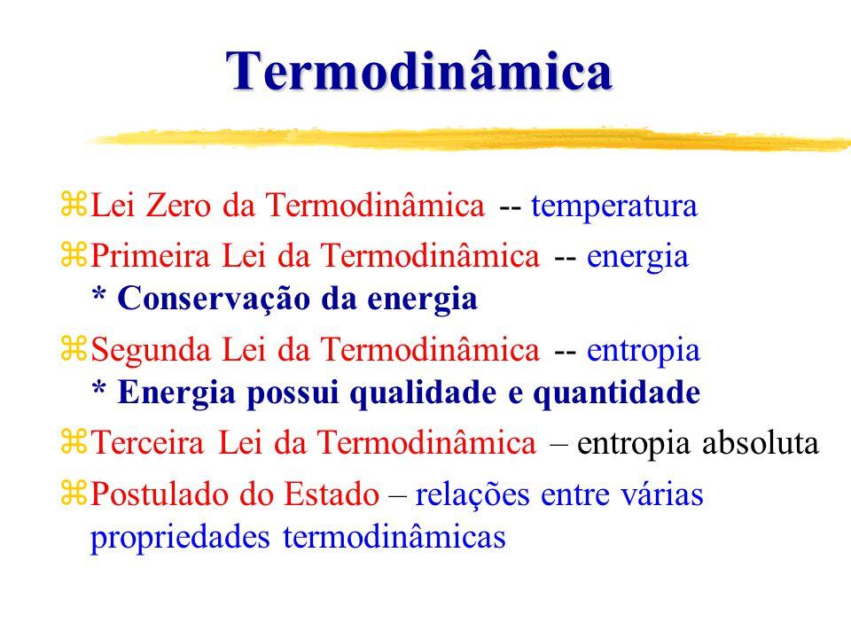 Termodinâmica Lei Zero da Termodinâmica -- temperatura
