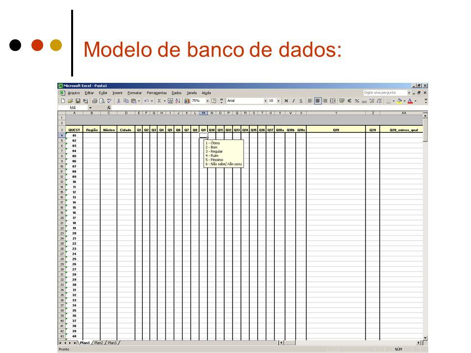 Modelo de banco de dados: