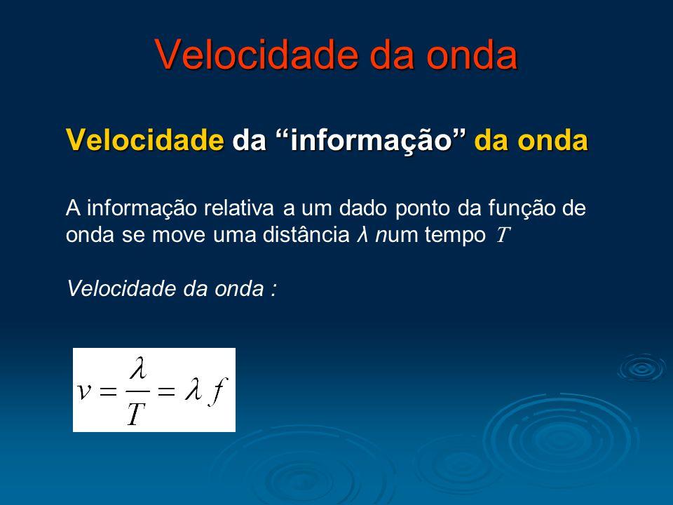 Velocidade da onda Velocidade da informação da onda