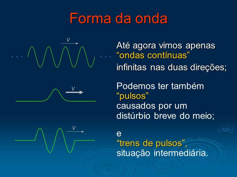 Forma da onda Até agora vimos apenas ondas contínuas