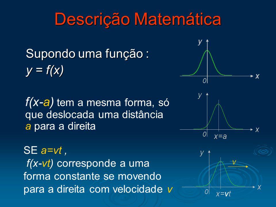Descrição Matemática Supondo uma função : y = f(x)